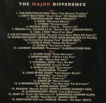 V.A.Popkomm 97: The Major Difference,Promo, FS-New, Pias(CD1P), ,31 Tr.,  - 2CD - 91764 - 10,00 Euro